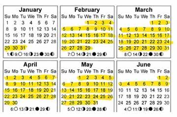 helpful hint annualizing ytd using bi weekly pay stubs spectrum